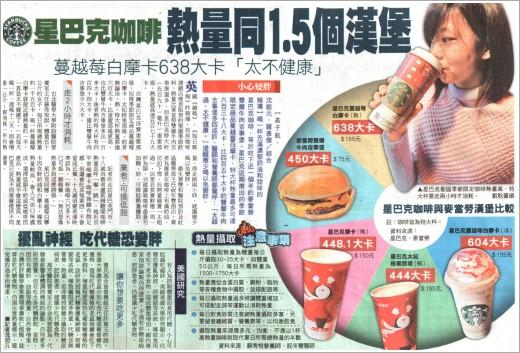 ▲2011年12月6日蘋果日報報導:星巴克咖啡,熱量等同1.5個漢堡