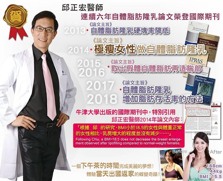 隆乳專家自體脂肪隆乳論文連續6年刊登重要國際期刊