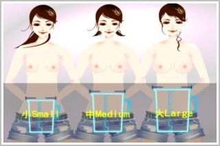 ▲醫師進行自體脂肪隆乳手術之前,先行測量患者的乳房體積,之後可以很清楚的知道左右乳的大小和對稱情形,方便於決定要打入兩側乳房移植脂肪的量,對於矯正乳房太小和不對稱的問題很有幫助。另外,術後連續性的量測,也有助於追蹤移植脂肪的存活情形。