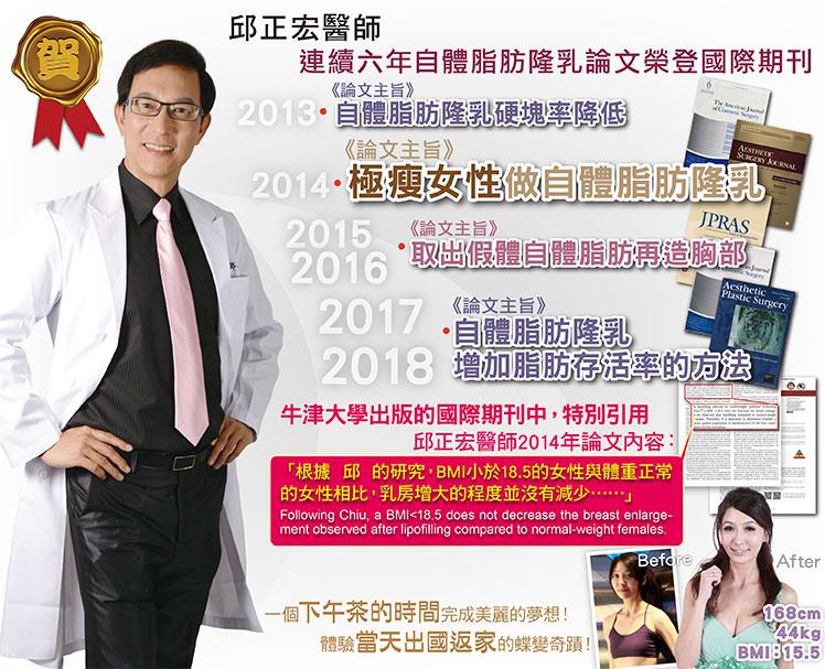 連續6年自體脂肪隆乳論文刊登國際期刊