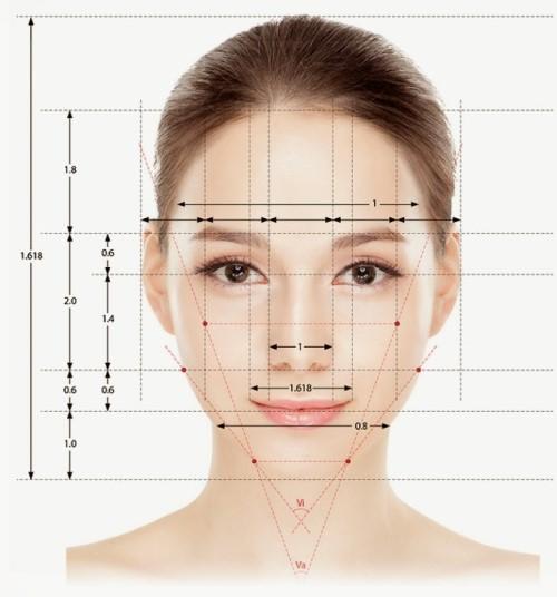 水微晶-檢測臉型